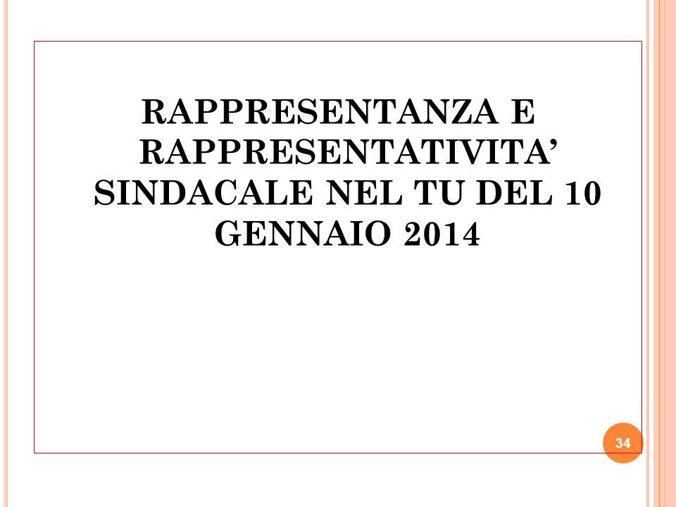 RAPPRESENTANZA E RAPPRESENTATIVITA' SINDACALE NEL TU DEL 10 GENNAIO 2014