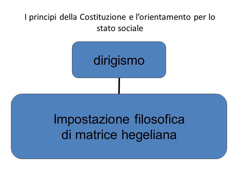 I principi della Costituzione e l'orientamento per lo stato sociale