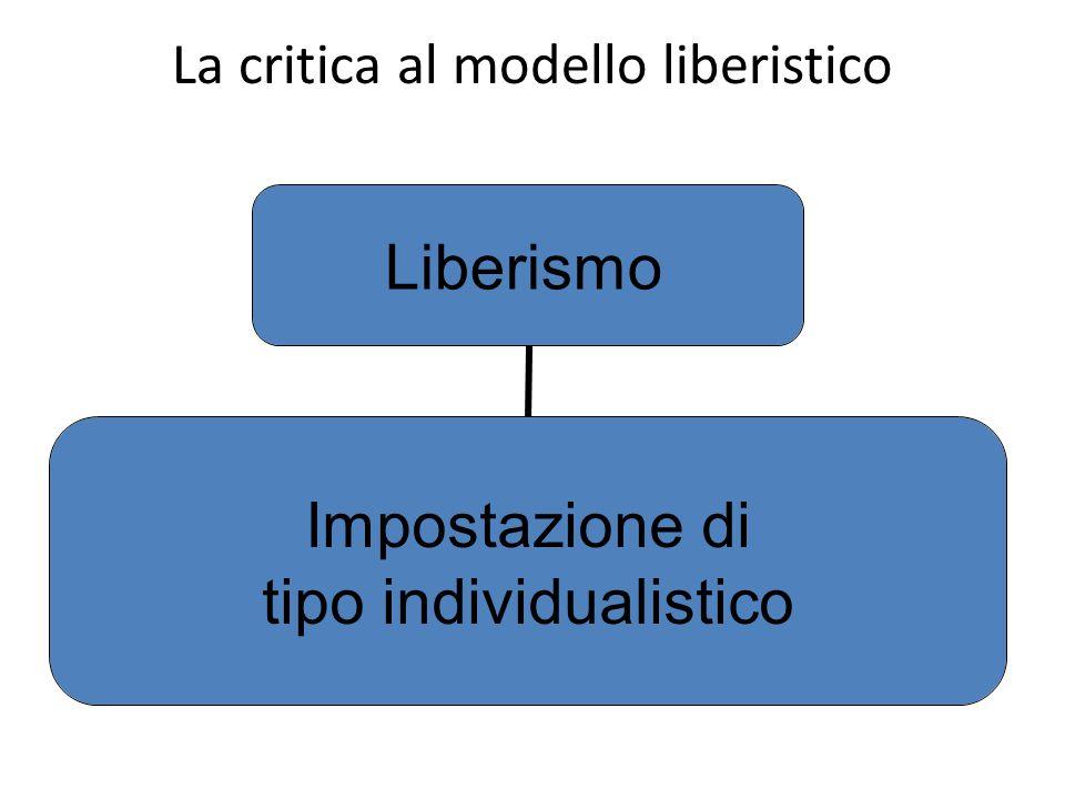 La critica al modello liberistico