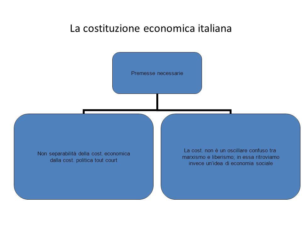 La costituzione economica italiana
