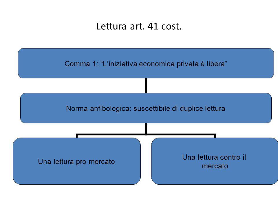 Lettura art. 41 cost.
