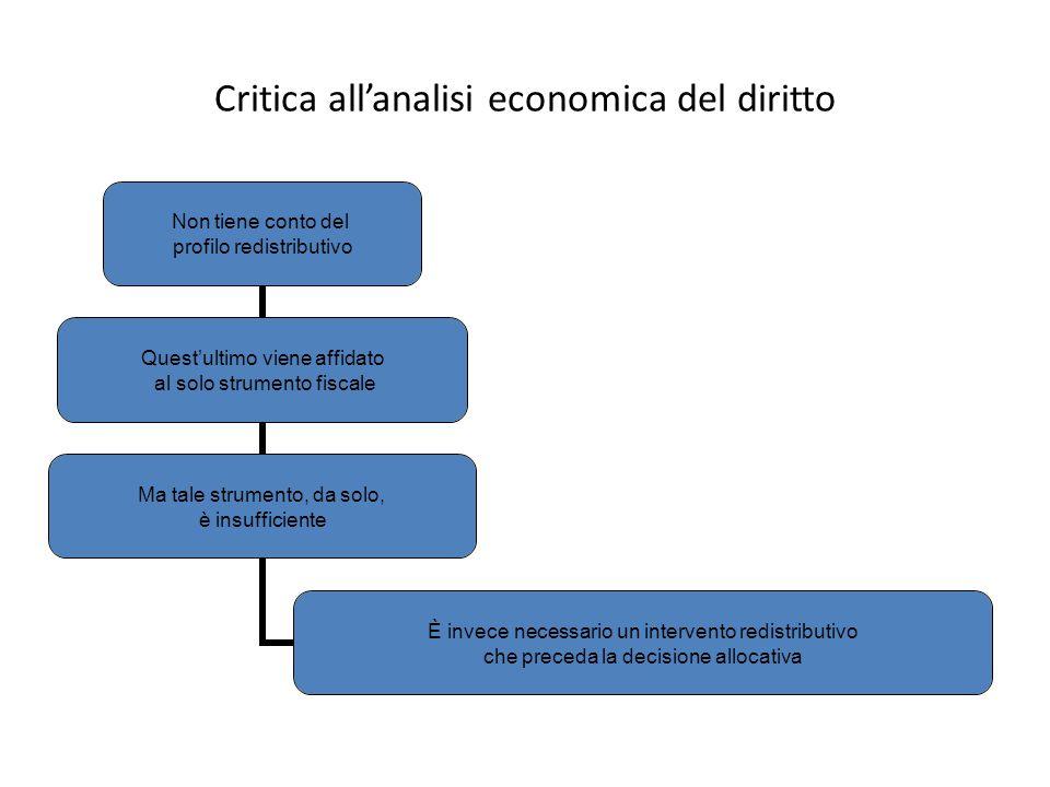 Critica all'analisi economica del diritto