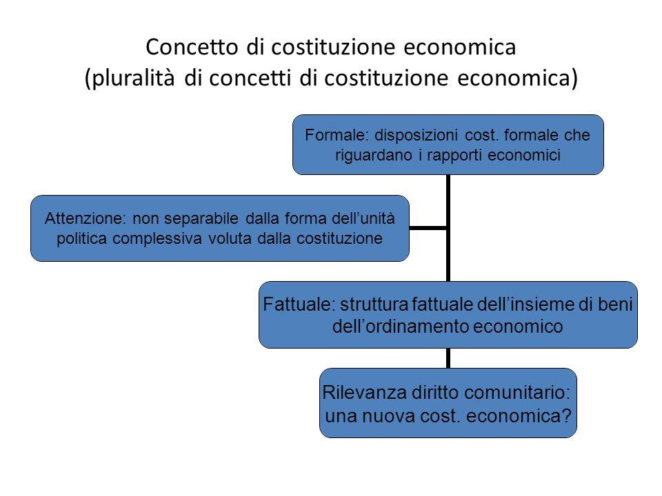 Concetto di costituzione economica (pluralità di concetti di costituzione economica)