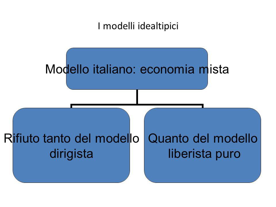 I modelli idealtipici