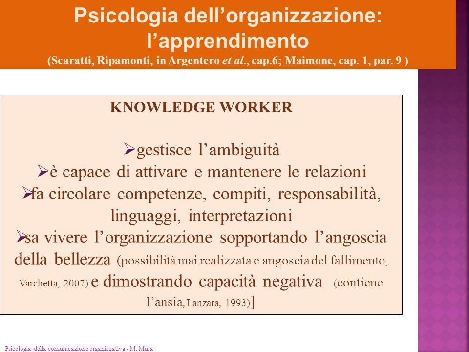 Psicologia dell'organizzazione: