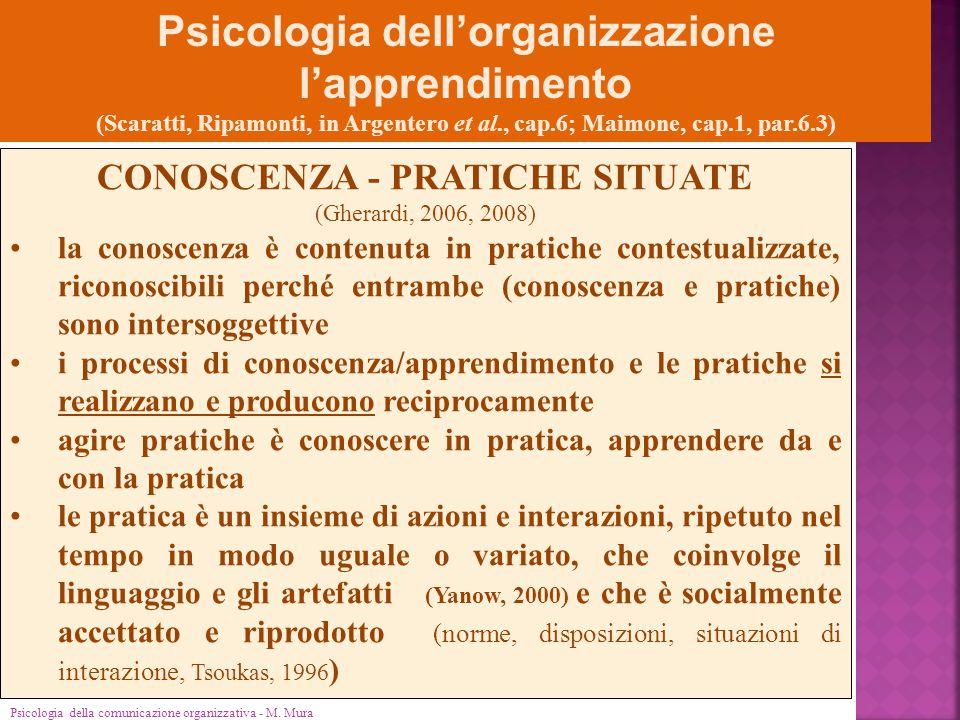 Psicologia dell'organizzazione l'apprendimento