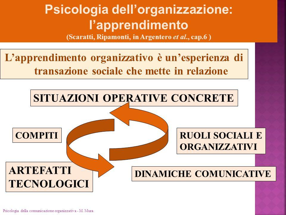 Psicologia dell'organizzazione: l'apprendimento