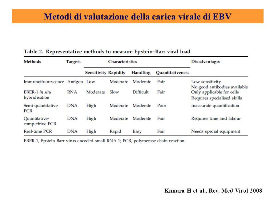 Metodi di valutazione della carica virale di EBV