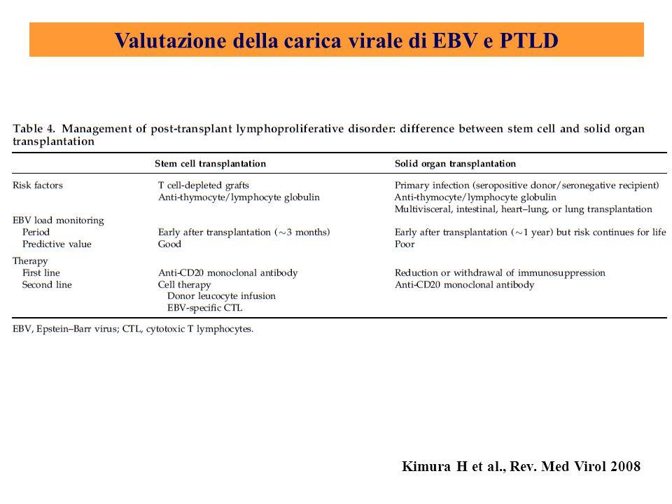 Valutazione della carica virale di EBV e PTLD