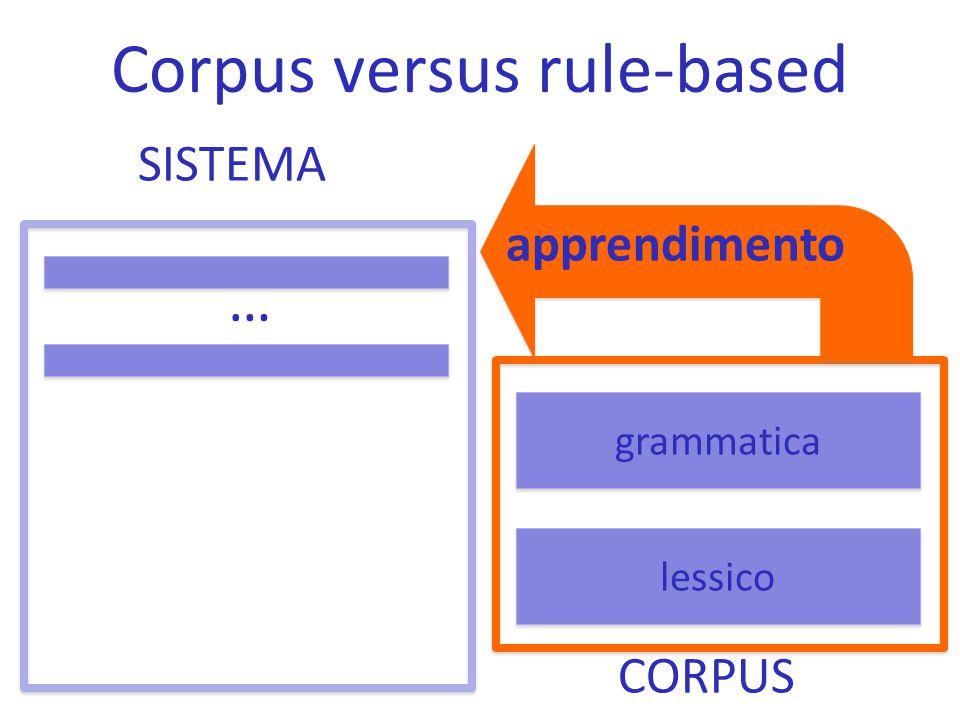 Corpus versus rule-based