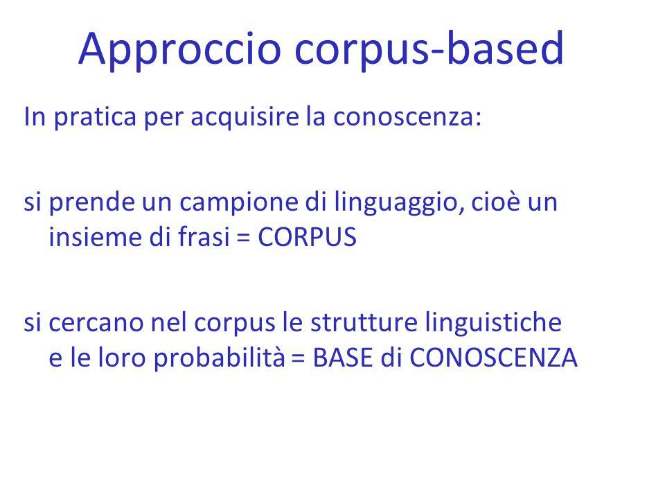 Approccio corpus-based