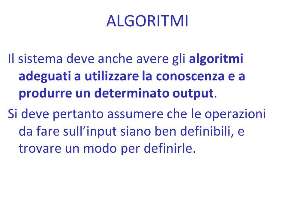 ALGORITMI Il sistema deve anche avere gli algoritmi adeguati a utilizzare la conoscenza e a produrre un determinato output.