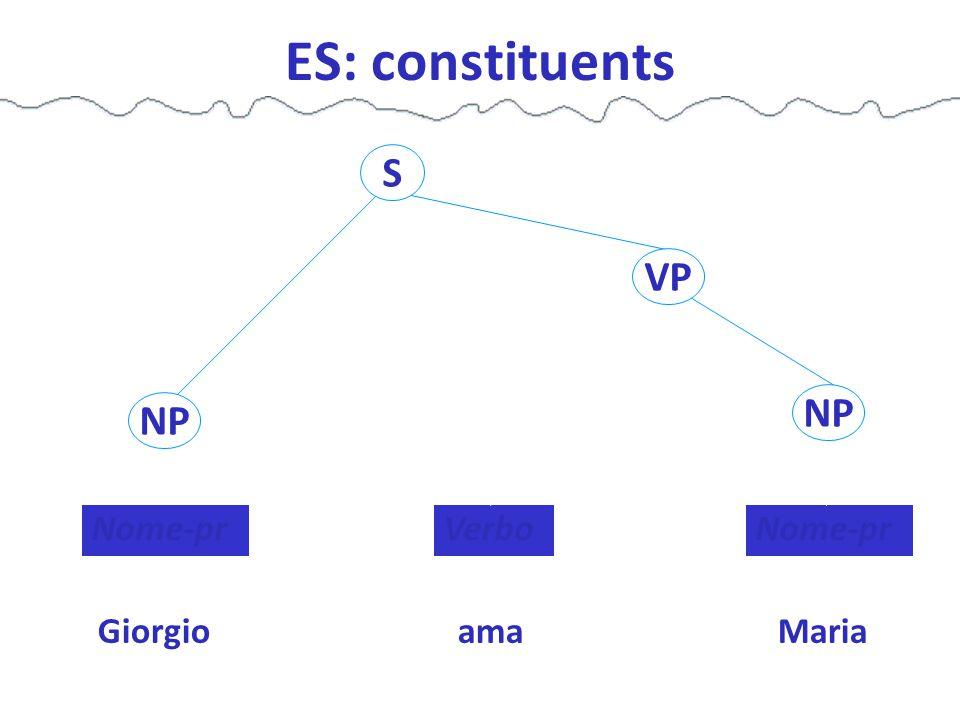 ES: constituents S VP NP NP Nome-pr Verbo Nome-pr Giorgio ama Maria
