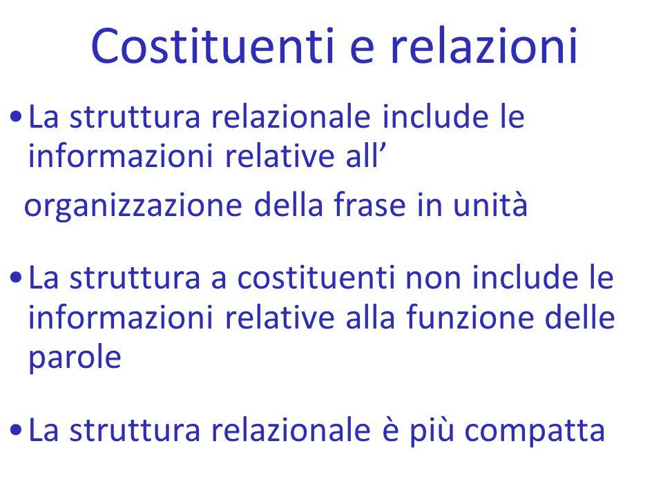 Costituenti e relazioni