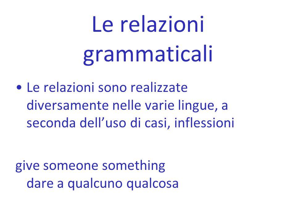 Le relazioni grammaticali