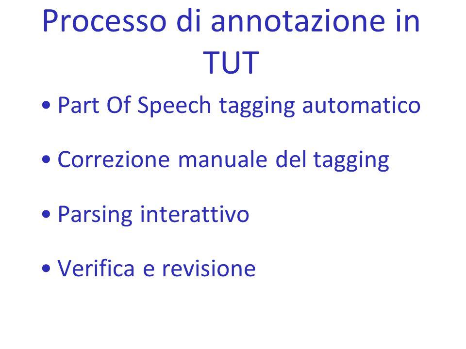 Processo di annotazione in TUT