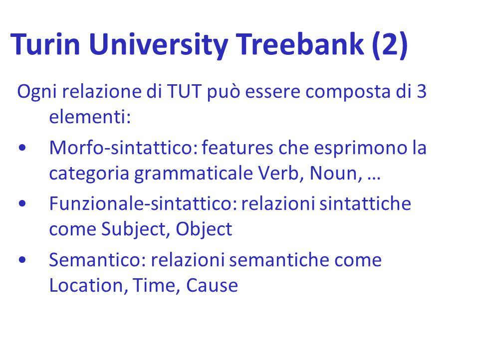 Turin University Treebank (2)