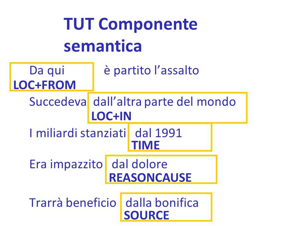 TUT Componente semantica Da qui è partito l'assalto LOC+FROM