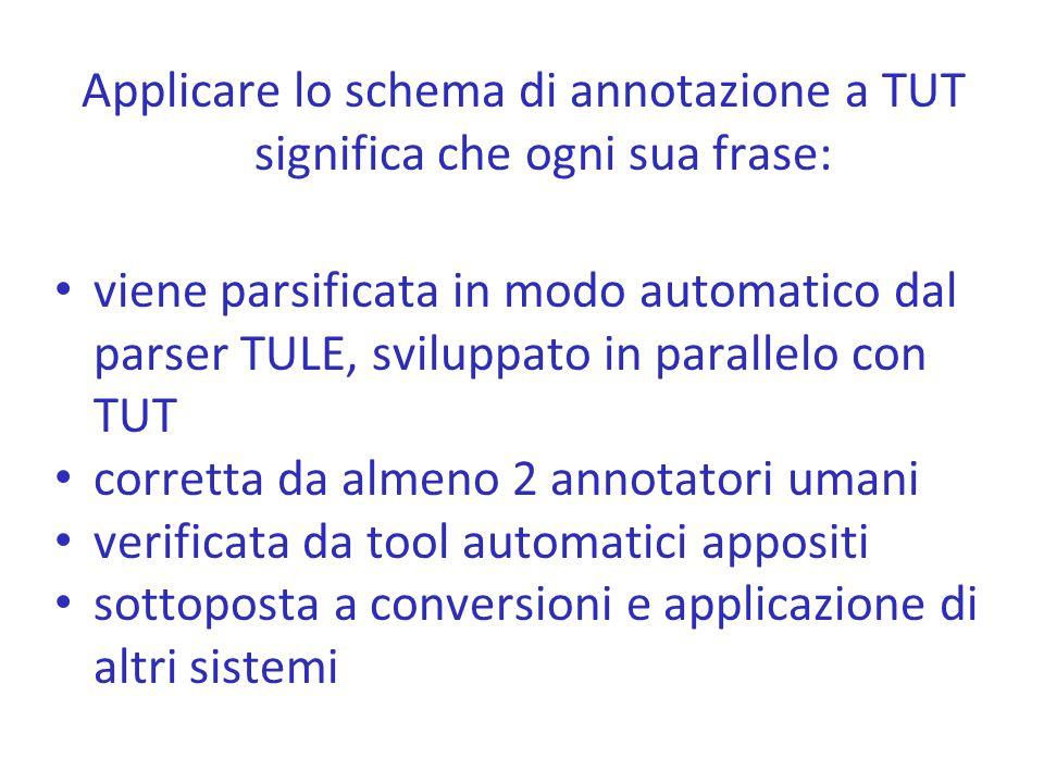 Applicare lo schema di annotazione a TUT significa che ogni sua frase: