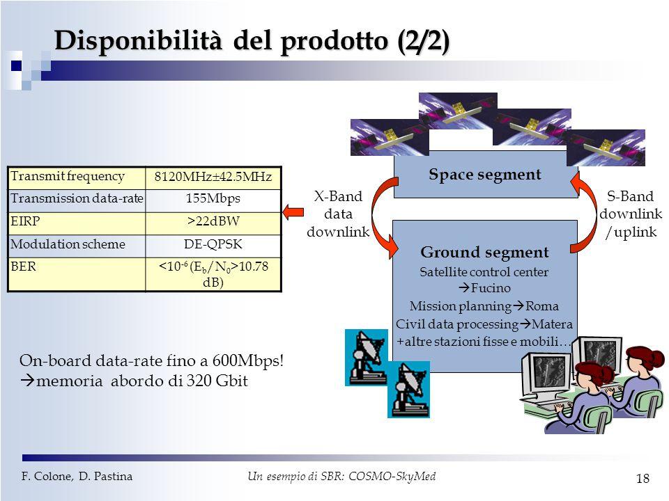 Disponibilità del prodotto (2/2)