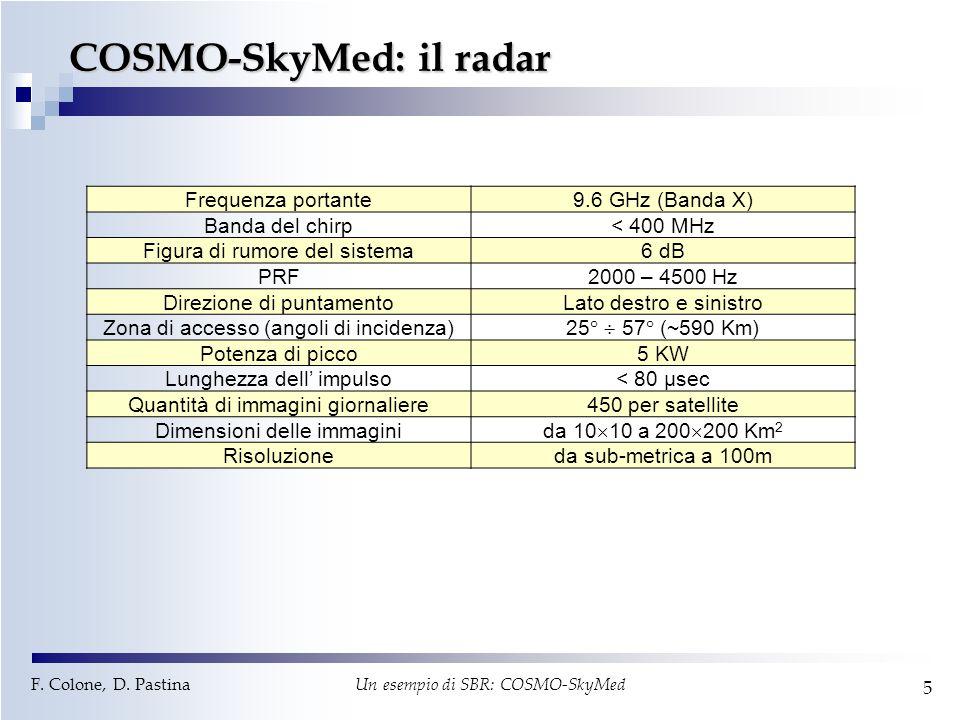 COSMO-SkyMed: il radar