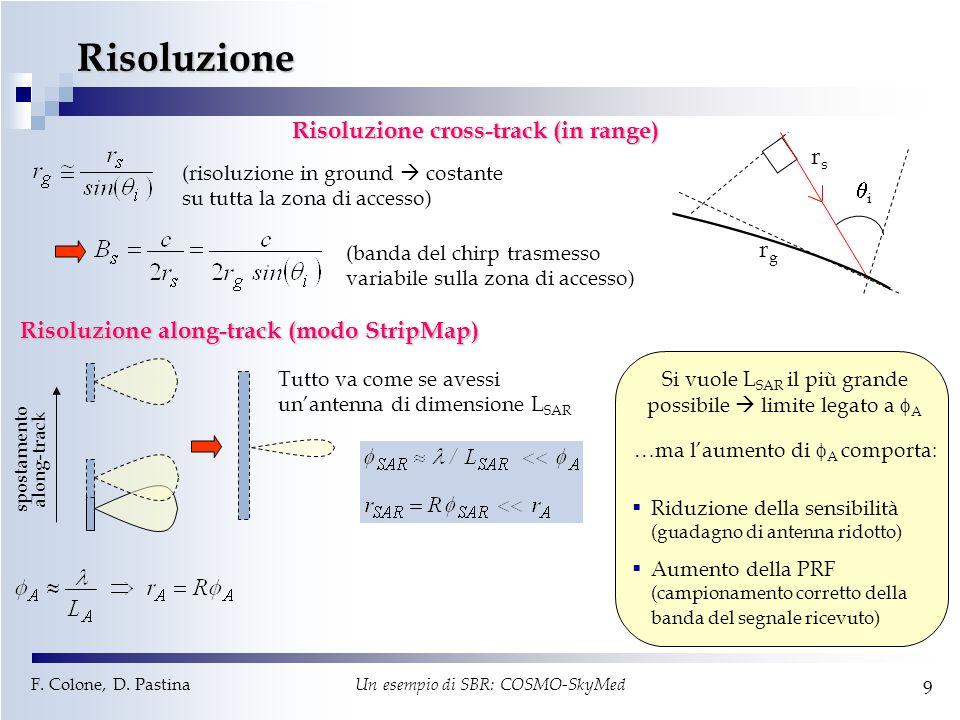 Risoluzione cross-track (in range)