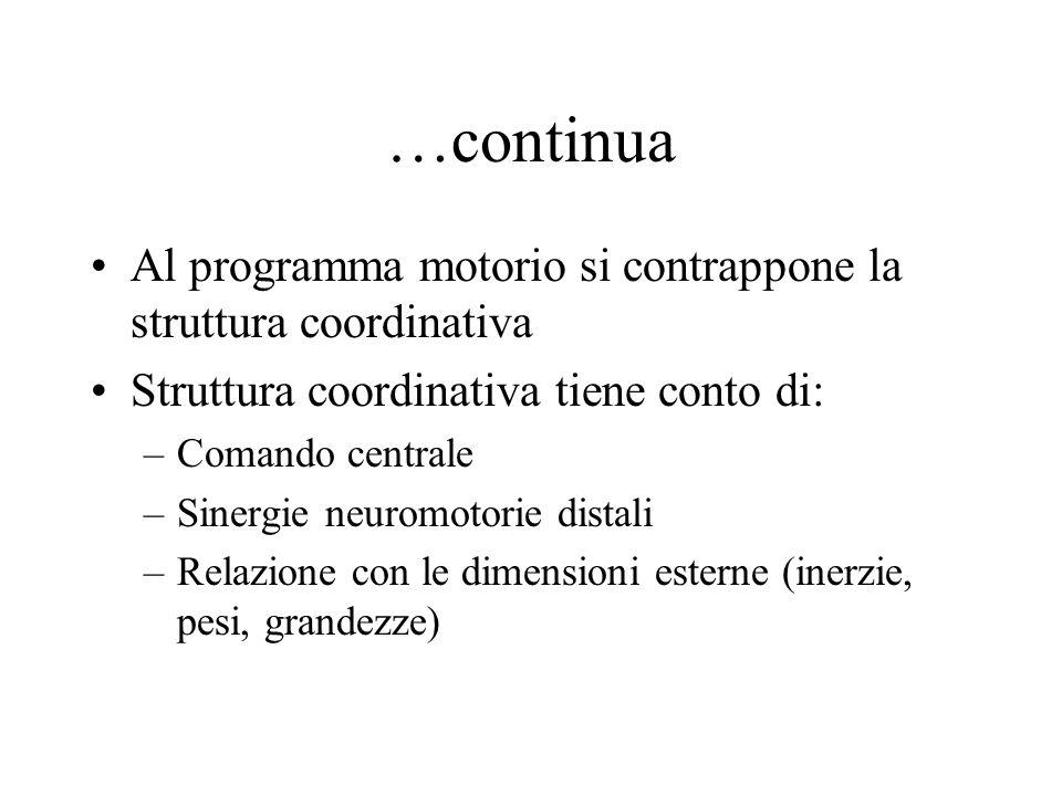 …continua Al programma motorio si contrappone la struttura coordinativa. Struttura coordinativa tiene conto di: