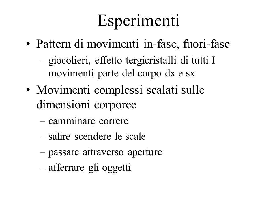 Esperimenti Pattern di movimenti in-fase, fuori-fase