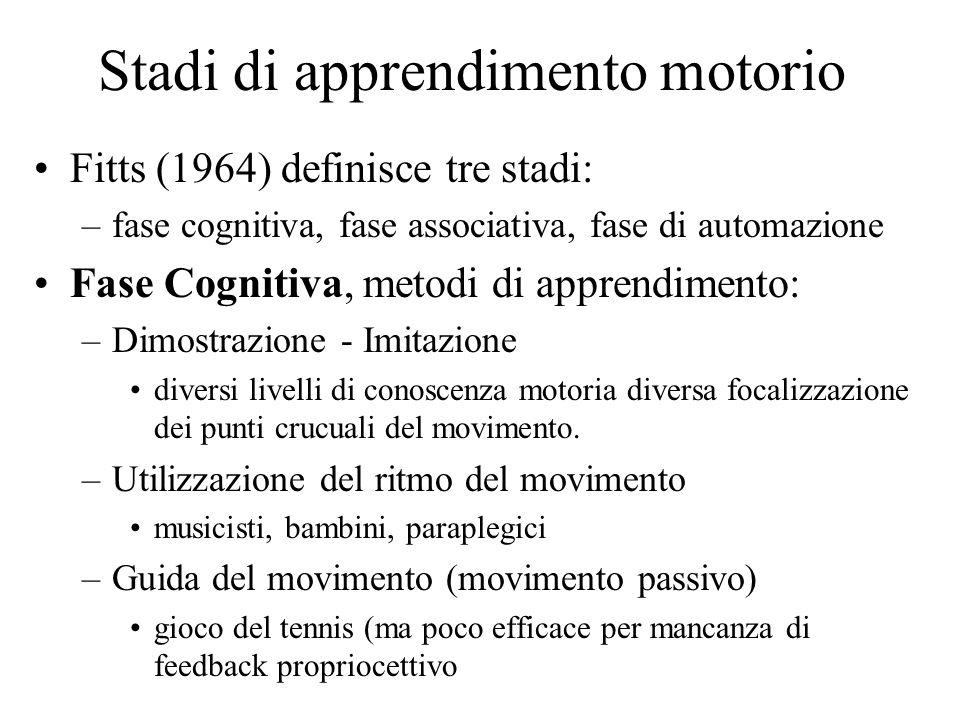 Stadi di apprendimento motorio