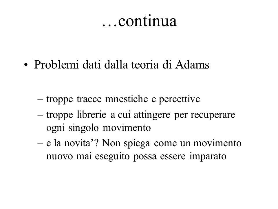 …continua Problemi dati dalla teoria di Adams