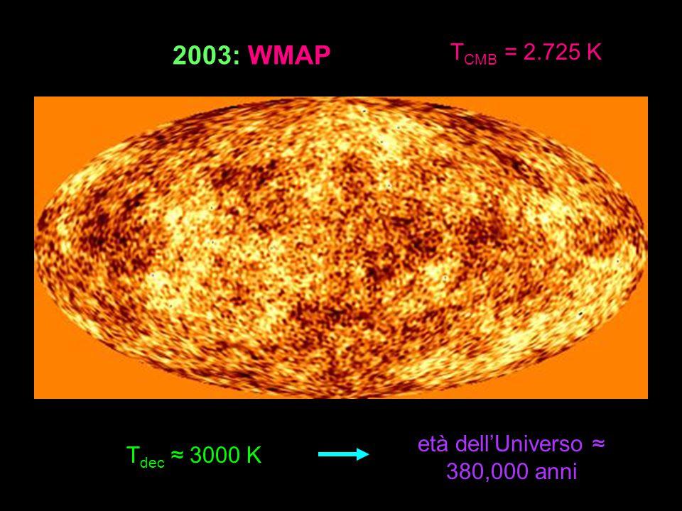 età dell'Universo ≈ 380,000 anni