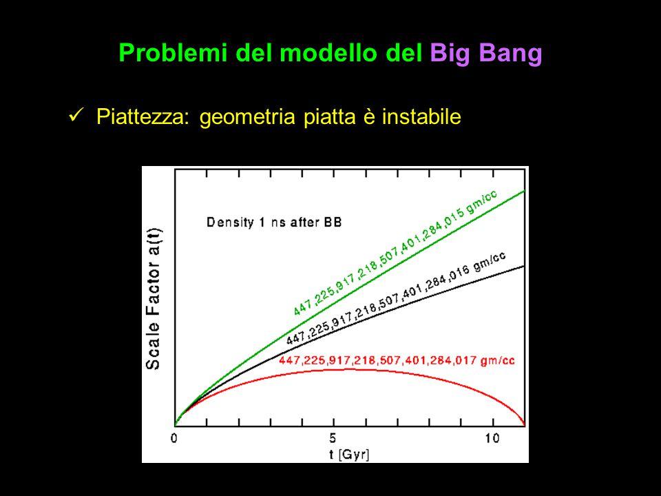 Problemi del modello del Big Bang