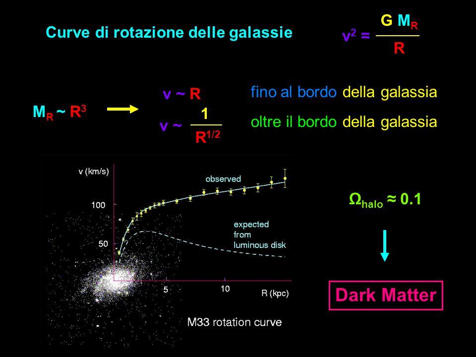 Dark Matter G MR Curve di rotazione delle galassie v2 = R