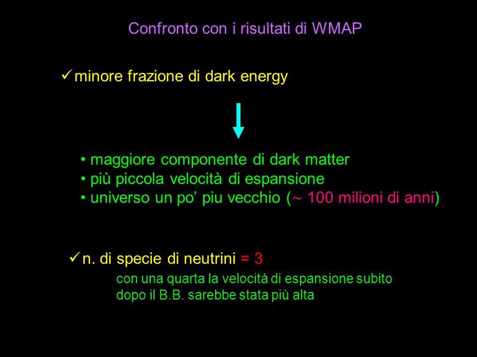 Confronto con i risultati di WMAP