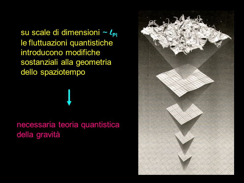 su scale di dimensioni ~ lPl le fluttuazioni quantistiche introducono modifiche sostanziali alla geometria dello spaziotempo