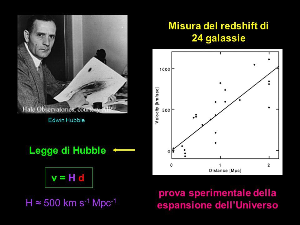 Misura del redshift di 24 galassie