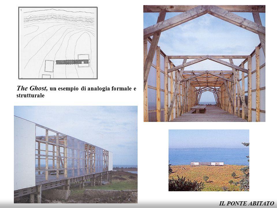 The Ghost, un esempio di analogia formale e strutturale
