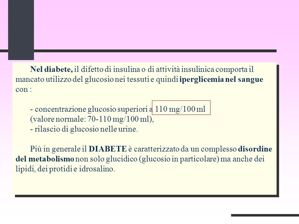 Nel diabete, il difetto di insulina o di attività insulinica comporta il mancato utilizzo del glucosio nei tessuti e quindi iperglicemia nel sangue con :