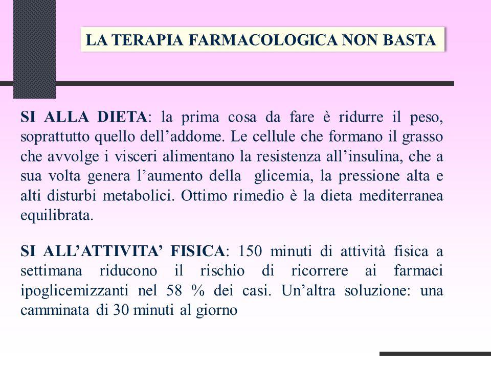 LA TERAPIA FARMACOLOGICA NON BASTA