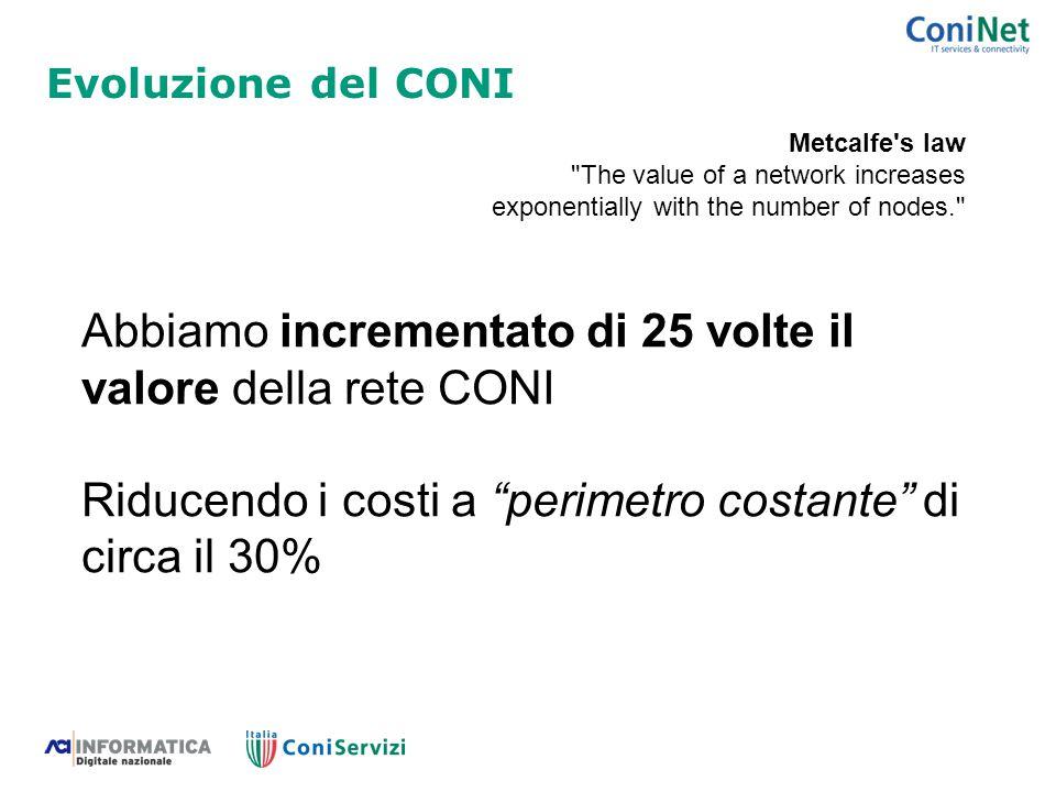Abbiamo incrementato di 25 volte il valore della rete CONI