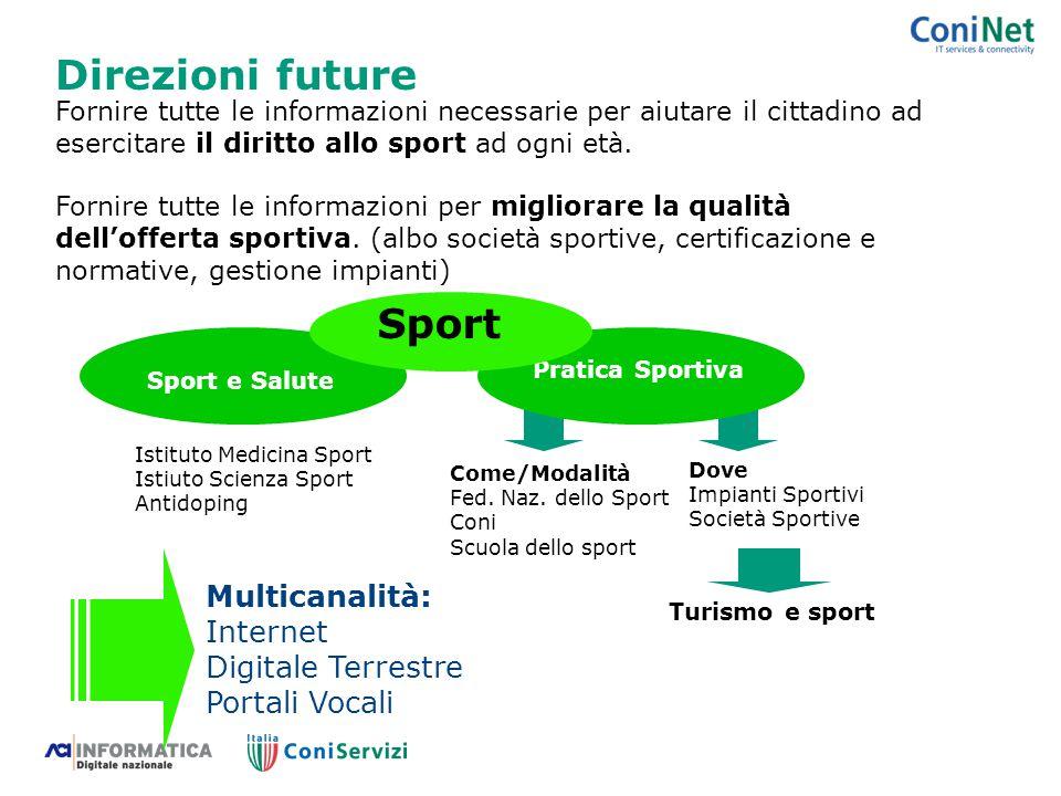 Direzioni future Sport Multicanalità: Internet Digitale Terrestre