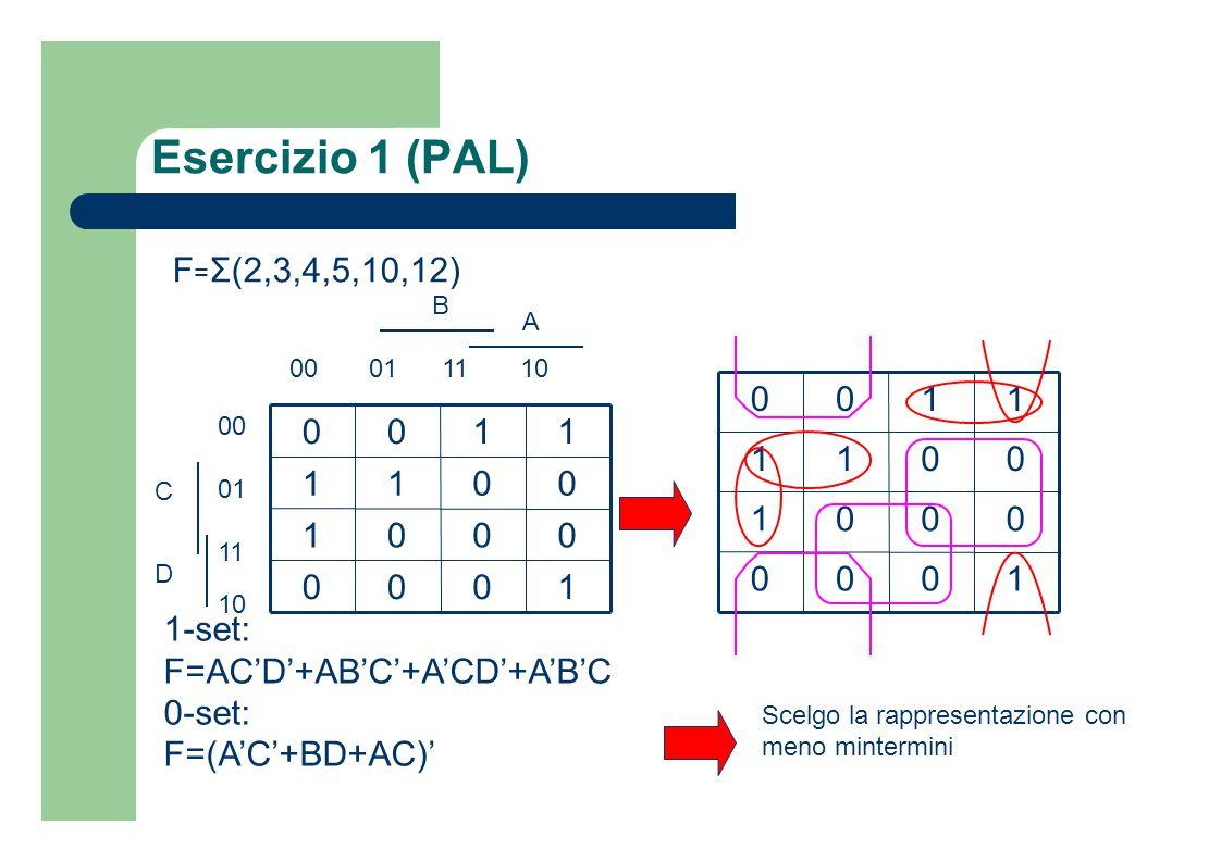 Esercizio 1 (PAL) F=Σ(2,3,4,5,10,12) 1 1 1-set: