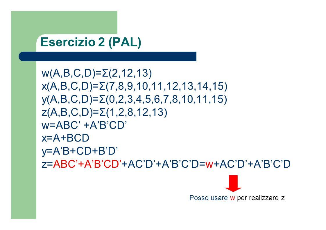 Esercizio 2 (PAL) w(A,B,C,D)=Σ(2,12,13)