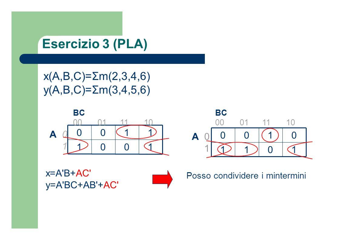 Esercizio 3 (PLA) x(A,B,C)=Σm(2,3,4,6) y(A,B,C)=Σm(3,4,5,6) A 0 A 0 1