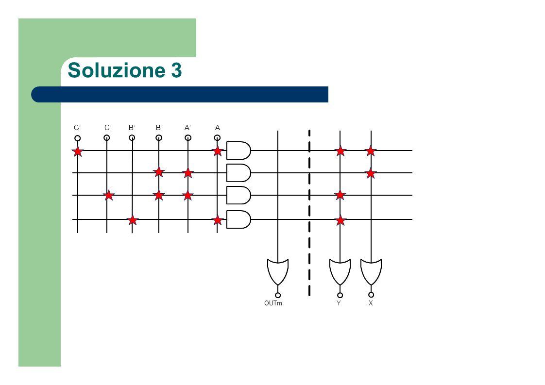 Soluzione 3 C' C B' B A' A OUTm Y X