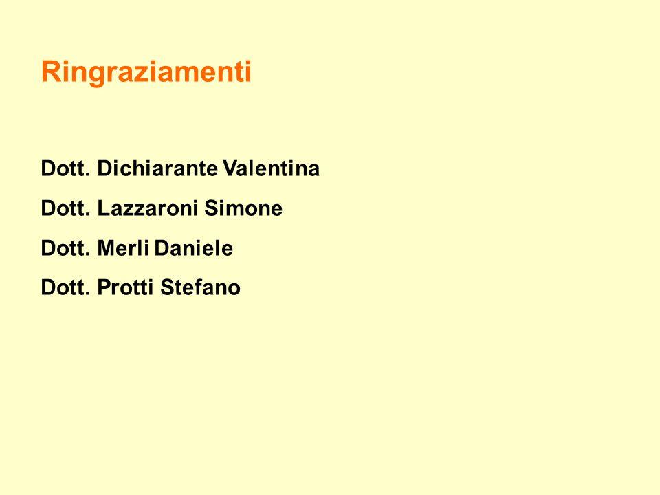 Ringraziamenti Dott. Dichiarante Valentina Dott. Lazzaroni Simone