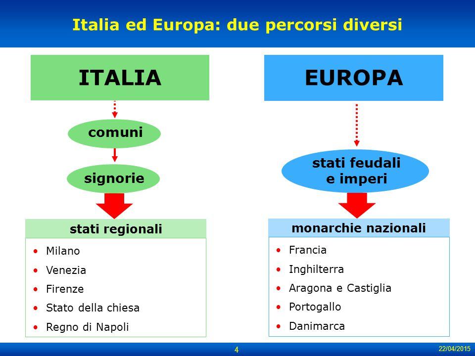 Italia ed Europa: due percorsi diversi