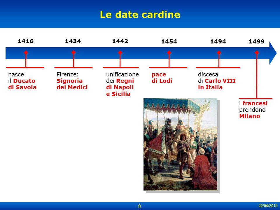 Le date cardine 1416. 1434. 1442. 1454. 1494. 1499. nasce il Ducato di Savoia. Firenze: Signoria dei Medici.