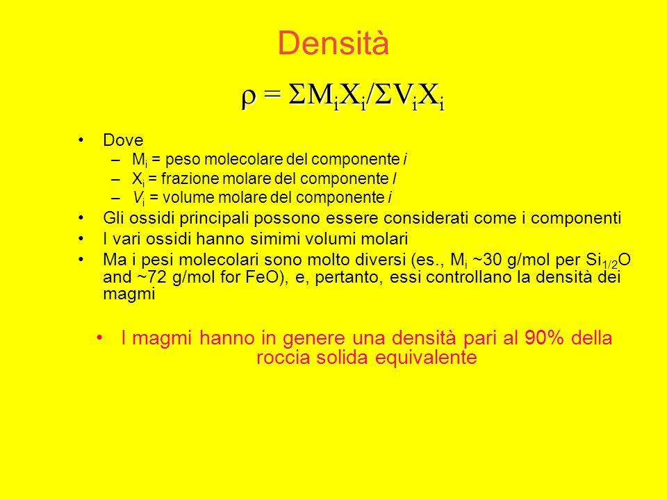 Densità r = SMiXi/SViXi