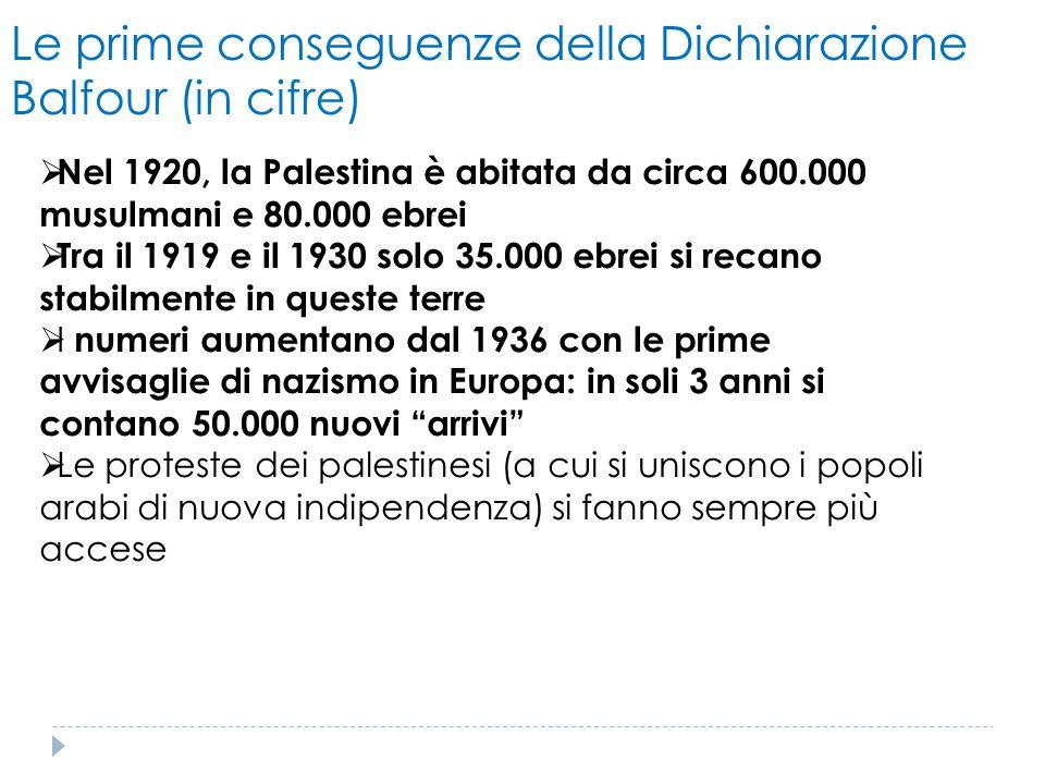 Le prime conseguenze della Dichiarazione Balfour (in cifre)